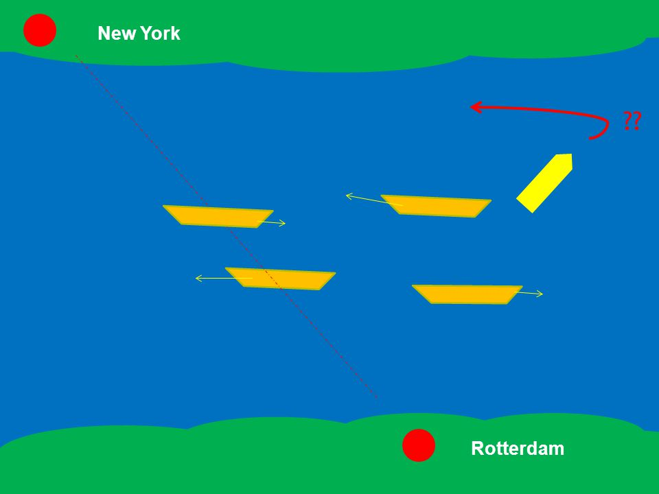?? Blijf op koers New York Rotterdam