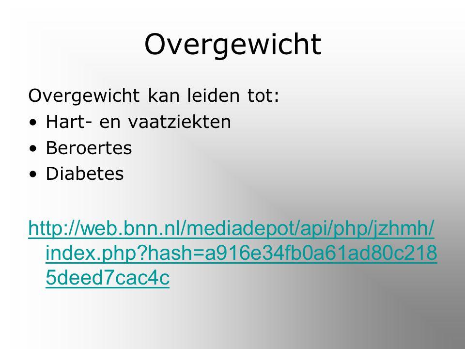 Overgewicht Overgewicht kan leiden tot: Hart- en vaatziekten Beroertes Diabetes http://web.bnn.nl/mediadepot/api/php/jzhmh/ index.php?hash=a916e34fb0a61ad80c218 5deed7cac4c