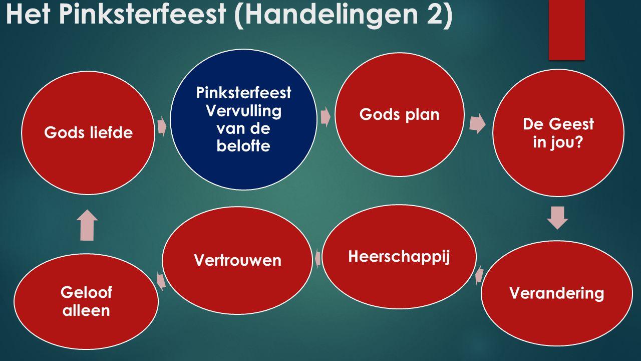 Het Pinksterfeest (Handelingen 2) Pinksterfeest Vervulling van de belofte Gods plan De Geest in jou? Verandering Heerschappij Vertrouwen Geloof alleen