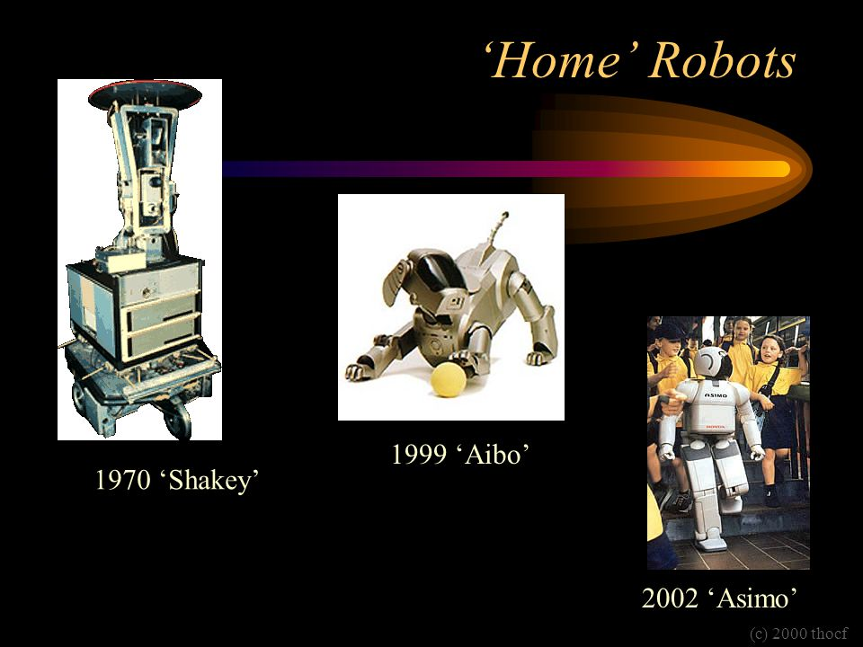 'Home' Robots 1999 'Aibo' (c) 2000 thocf 1970 'Shakey' 2002 'Asimo'