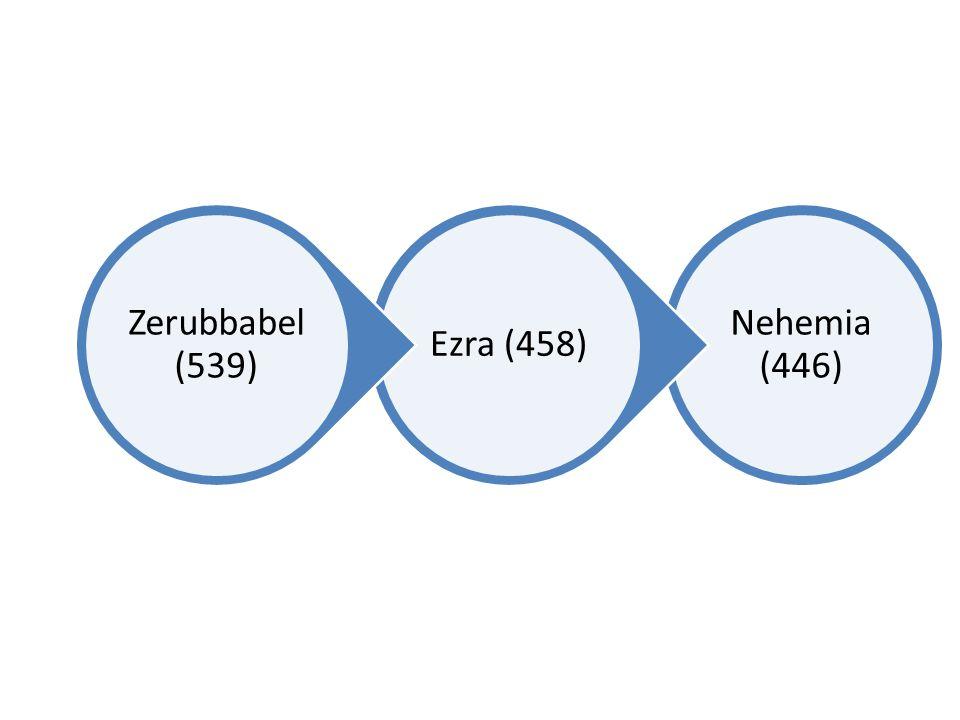 Nehemia (446) Ezra (458) Zerubbabel (539)