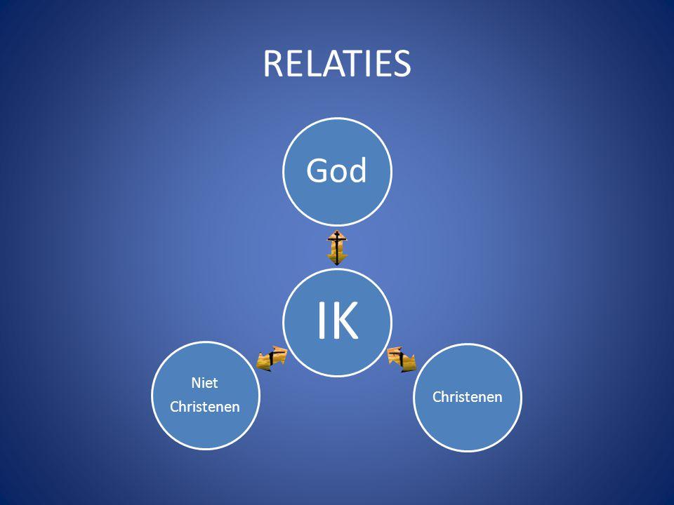 RELATIES IK God Christenen Niet Christenen