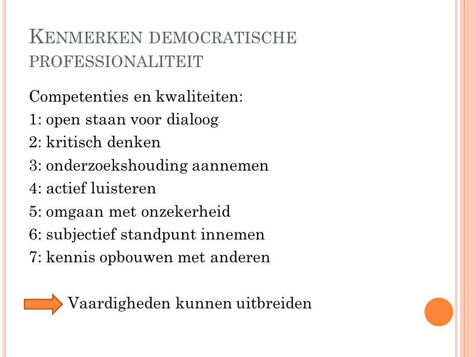 K ENMERKEN DEMOCRATISCHE PROFESSIONALITEIT Competenties en kwaliteiten: 1: open staan voor dialoog 2: kritisch denken 3: onderzoekshouding aannemen 4: