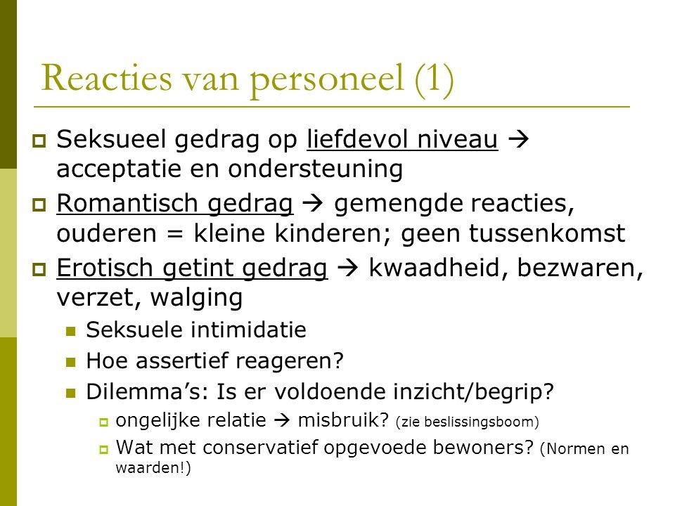 Beslissingsboom om de bekwaamheid om een intieme relatie aan te gaan te onderzoeken (Lichtenberg – 1997)  MMSE meer dan 14 Ja: interview Nee: bewoner is niet bekwaam om toestemming te geven  Is de bewoner bekwaam om 'uitbuiting' te voorkomen.