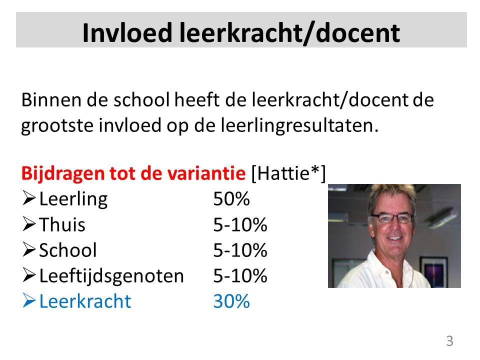 Invloed leerkracht/docent Binnen de school heeft de leerkracht/docent de grootste invloed op de leerlingresultaten.