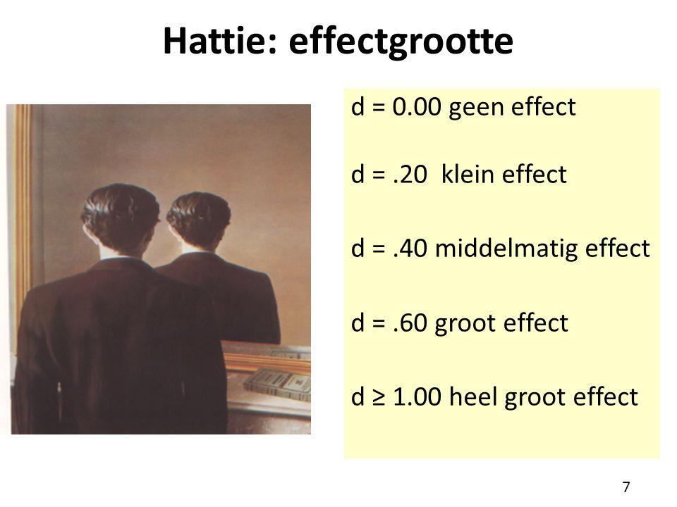 Hattie: effectgrootte d = 0.00 geen effect d =.20 klein effect d =.40 middelmatig effect d =.60 groot effect d ≥ 1.00 heel groot effect 7