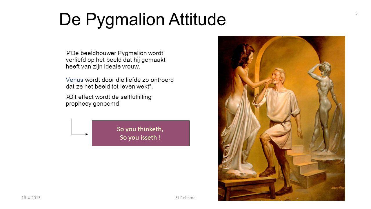 De Pygmalion Attitude  De beeldhouwer Pygmalion wordt verliefd op het beeld dat hij gemaakt heeft van zijn ideale vrouw.