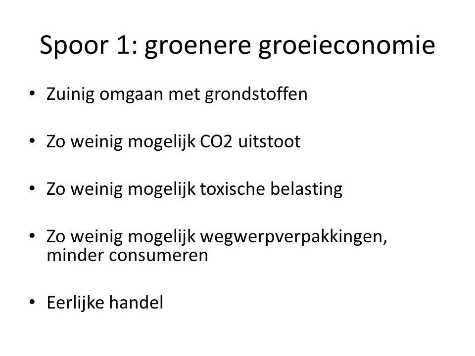 Spoor 1: groenere groeieconomie Zuinig omgaan met grondstoffen Zo weinig mogelijk CO2 uitstoot Zo weinig mogelijk toxische belasting Zo weinig mogelij