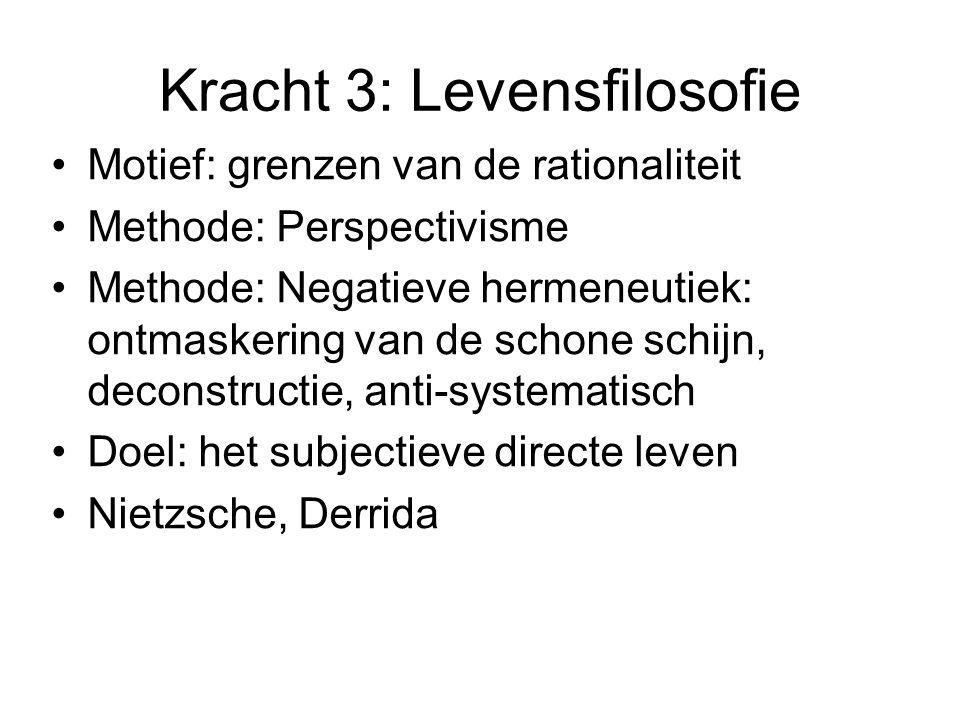 Kracht 3: Levensfilosofie Motief: grenzen van de rationaliteit Methode: Perspectivisme Methode: Negatieve hermeneutiek: ontmaskering van de schone schijn, deconstructie, anti-systematisch Doel: het subjectieve directe leven Nietzsche, Derrida