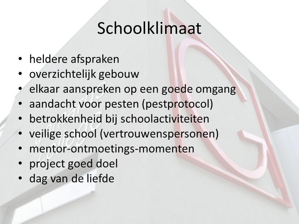 Schoolklimaat heldere afspraken overzichtelijk gebouw elkaar aanspreken op een goede omgang aandacht voor pesten (pestprotocol) betrokkenheid bij scho
