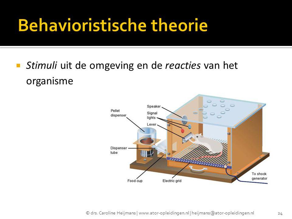  Stimuli uit de omgeving en de reacties van het organisme 24© drs. Caroline Heijmans | www.ator-opleidingen.nl | heijmans@ator-opleidingen.nl