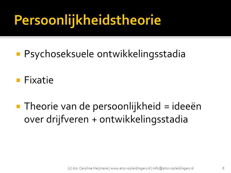  Psychoseksuele ontwikkelingsstadia  Fixatie  Theorie van de persoonlijkheid = ideeën over drijfveren + ontwikkelingsstadia (c) drs. Caroline Heijm