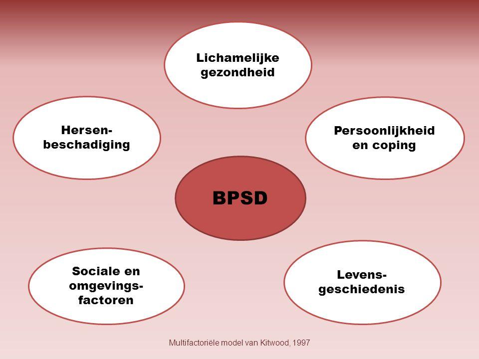 BPSD Hersen- beschadiging Persoonlijkheid en coping Lichamelijke gezondheid Levens- geschiedenis Sociale en omgevings- factoren Multifactoriële model