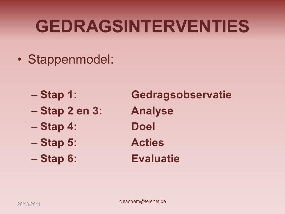 GEDRAGSINTERVENTIES Stappenmodel: –Stap 1:Gedragsobservatie –Stap 2 en 3:Analyse –Stap 4:Doel –Stap 5:Acties –Stap 6:Evaluatie c.sachem@telenet.be 28/