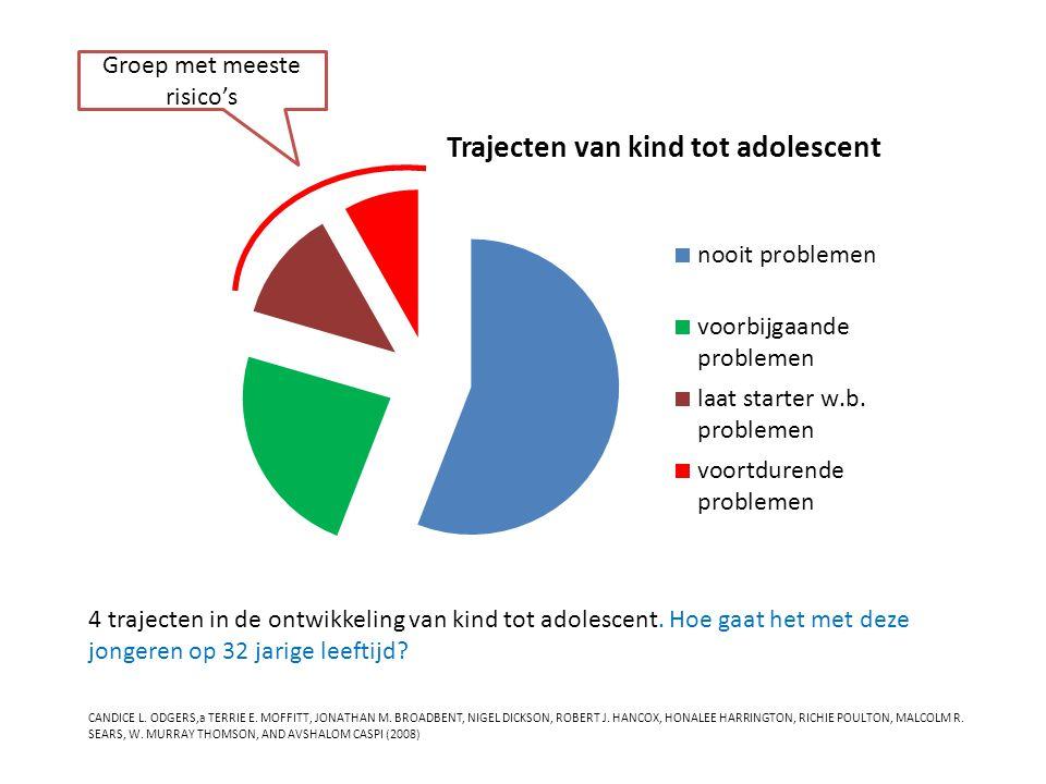 Groep met meeste risico's 4 trajecten in de ontwikkeling van kind tot adolescent.
