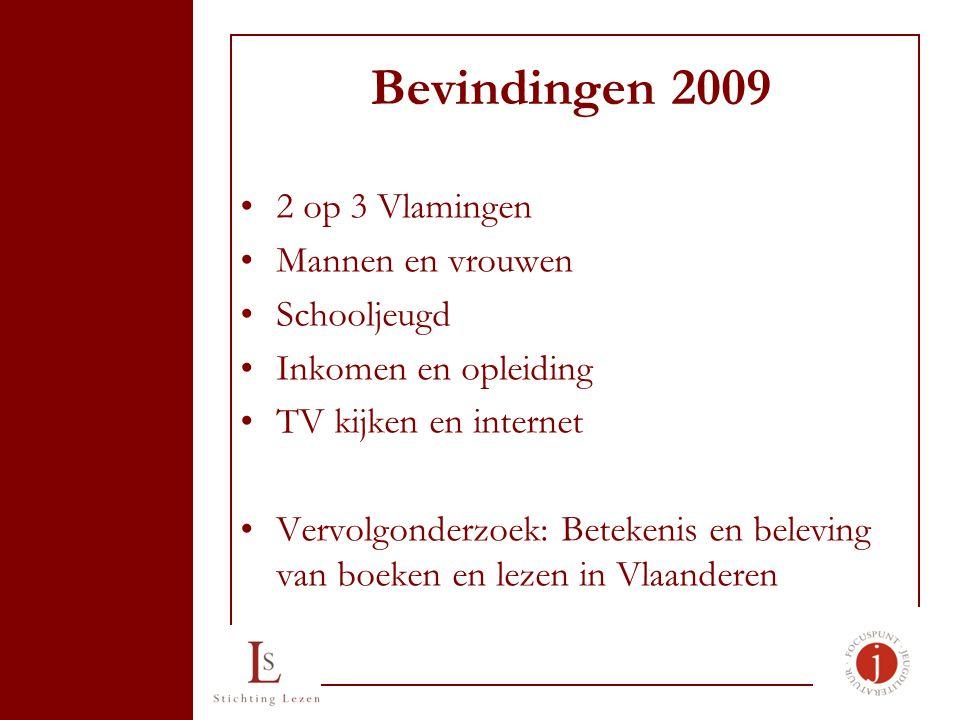 Bevindingen 2009 2 op 3 Vlamingen Mannen en vrouwen Schooljeugd Inkomen en opleiding TV kijken en internet Vervolgonderzoek: Betekenis en beleving van boeken en lezen in Vlaanderen