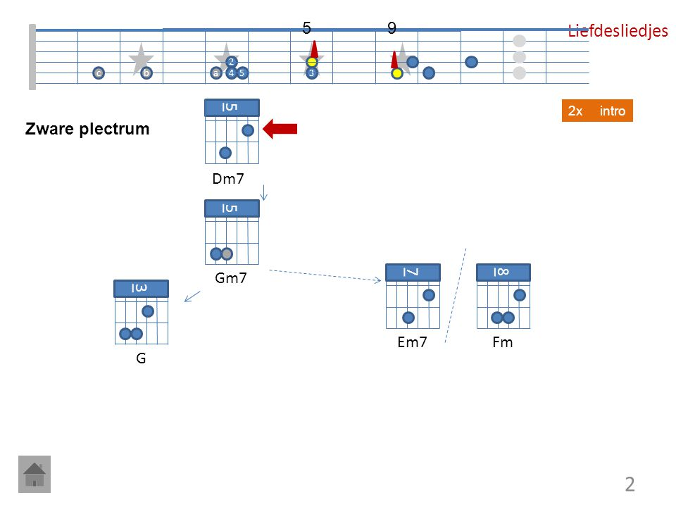 6 BbBb 5 Dm7 3 Gm 3 Cm 1 BbBb 3 G 5 D 7 Em7 8 C 3 C Intimiteit 'straks…' 5 Dm Eind akkoord 8 C 7 B 3 (F) (C) 1.Keyboard 2.Bass 3.All