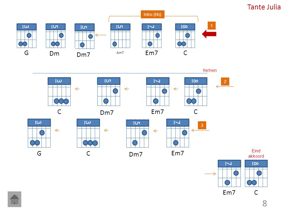 6 BbBb 3 G 5 A 5 Dm9 3 G 5 D11 Zwart wit 5 Dm9 6 BbBb 5 5 D11 intro 5 Dm 3 C Denk niet wit… 5 D11 5 Dm 49 Nog niet uitgewerkt