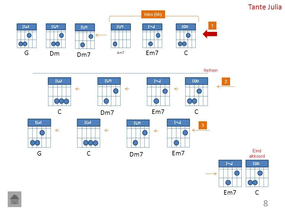 9 Het licht 5 D 4 AbAb Intro + couplet refrein 2x outro Eind akkoord Am EmCGGCG Am EmCG Am G staccato 7 Em 3 G Geen staccato Am EmCGG
