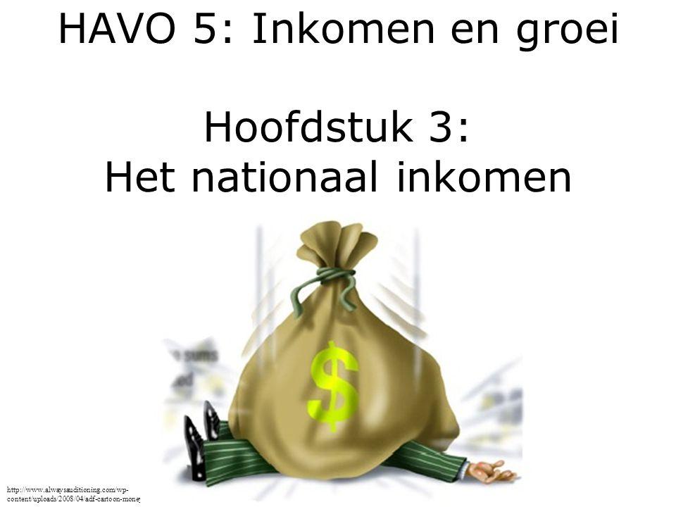 HAVO 5: Inkomen en groei Hoofdstuk 3: Het nationaal inkomen http://www.alwaysauditioning.com/wp- content/uploads/2008/04/adf-cartoon-money-bag1.jpg