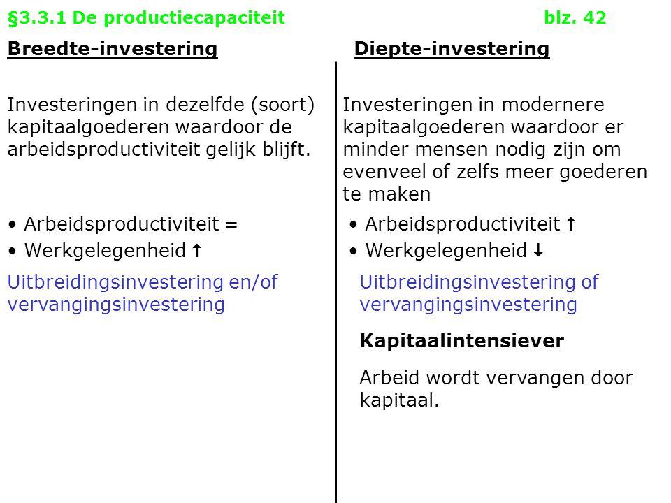 §3.3.1 De productiecapaciteitblz.