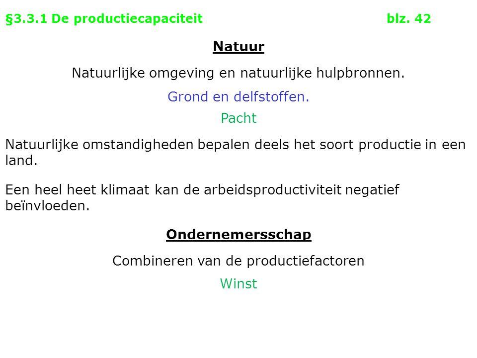 §3.3.1 De productiecapaciteitblz.42 Natuur Natuurlijke omgeving en natuurlijke hulpbronnen.