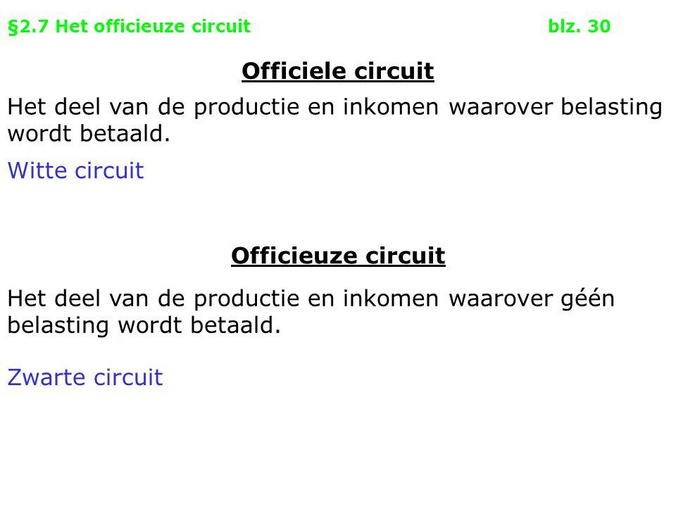 §2.7 Het officieuze circuitblz.