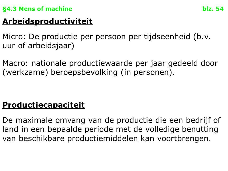Arbeidsproductiviteit Micro: De productie per persoon per tijdseenheid (b.v.