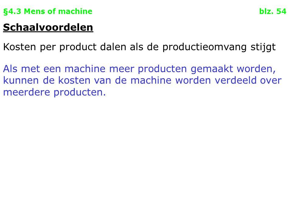 §4.3 Mens of machine blz.