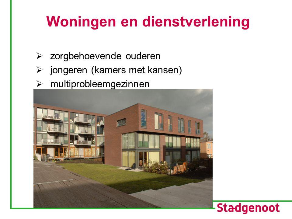 Woningen en dienstverlening  zorgbehoevende ouderen  jongeren (kamers met kansen)  multiprobleemgezinnen