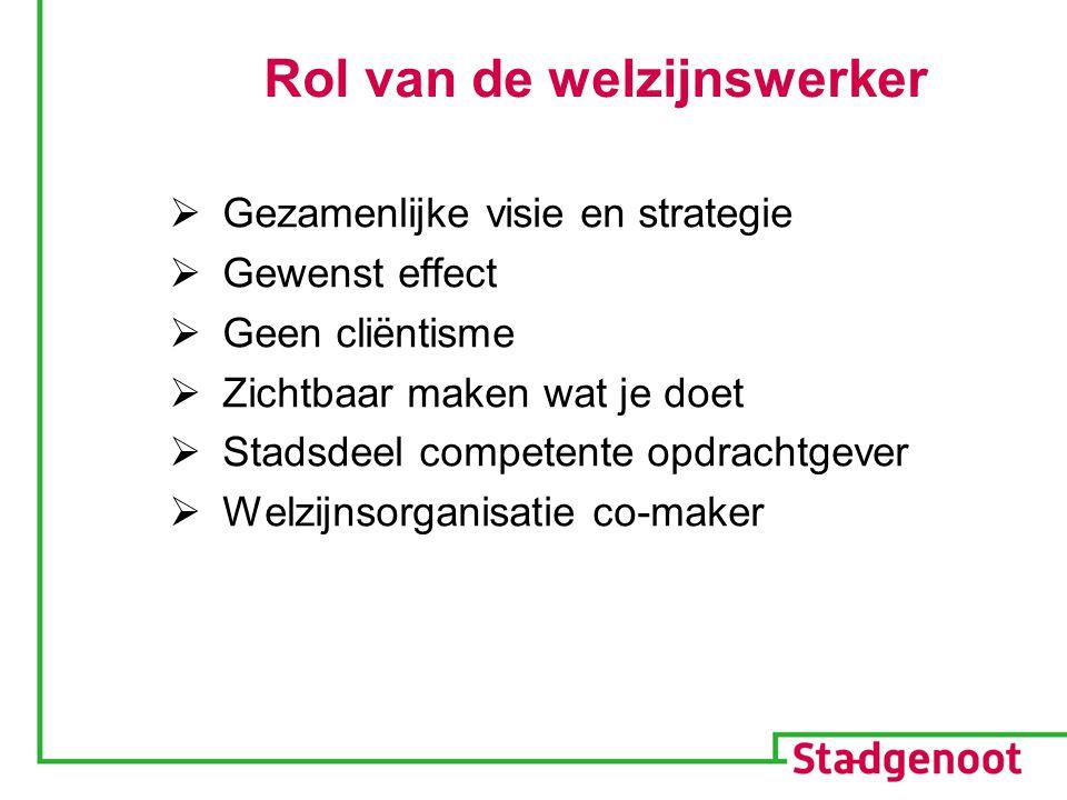 Rol van de welzijnswerker  Gezamenlijke visie en strategie  Gewenst effect  Geen cliëntisme  Zichtbaar maken wat je doet  Stadsdeel competente op