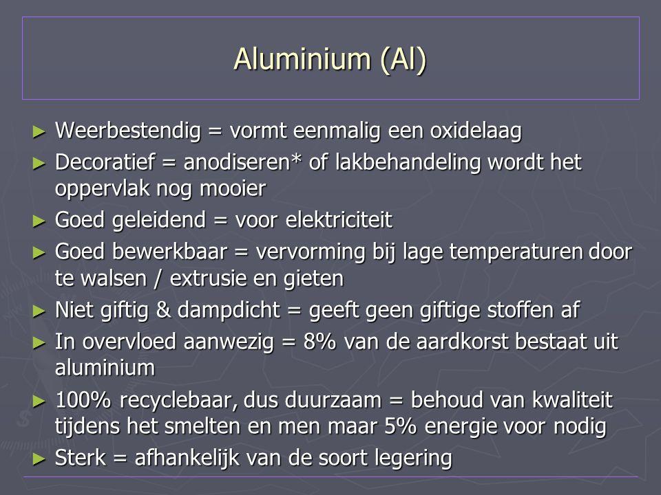 Aluminium (Al) ► Weerbestendig = vormt eenmalig een oxidelaag ► Decoratief = anodiseren* of lakbehandeling wordt het oppervlak nog mooier ► Goed gelei