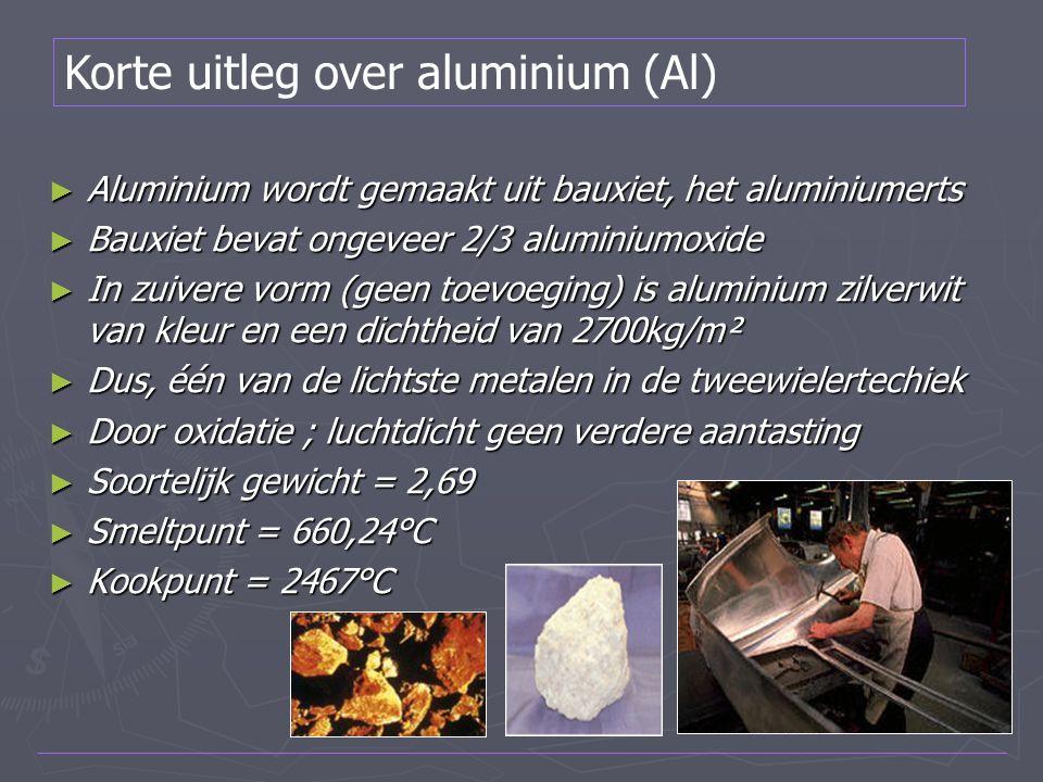 ► Aluminium wordt gemaakt uit bauxiet, het aluminiumerts ► Bauxiet bevat ongeveer 2/3 aluminiumoxide ► In zuivere vorm (geen toevoeging) is aluminium