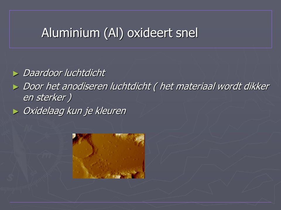 ► Daardoor luchtdicht ► Door het anodiseren luchtdicht ( het materiaal wordt dikker en sterker ) ► Oxidelaag kun je kleuren Aluminium (Al) oxideert sn