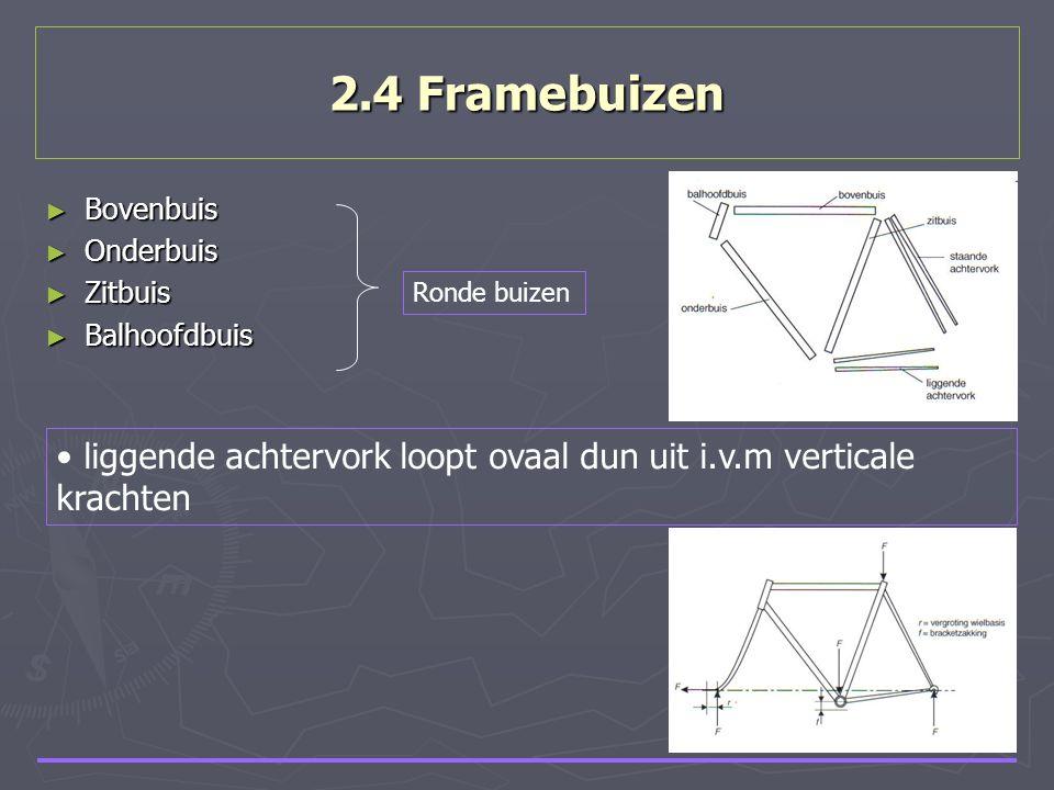2.4 Framebuizen ► Bovenbuis ► Onderbuis ► Zitbuis ► Balhoofdbuis Ronde buizen liggende achtervork loopt ovaal dun uit i.v.m verticale krachten