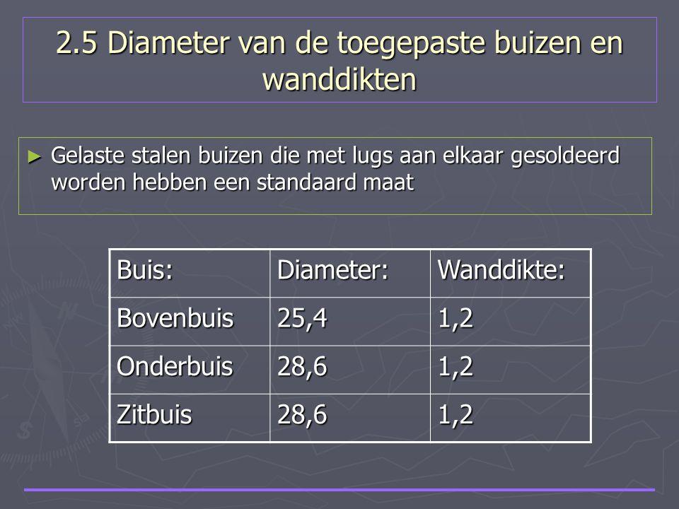 2.5 Diameter van de toegepaste buizen en wanddikten ► Gelaste stalen buizen die met lugs aan elkaar gesoldeerd worden hebben een standaard maat Buis:D