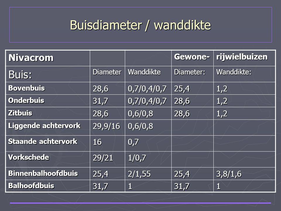 Buisdiameter / wanddikte NivacromGewone-rijwielbuizen Buis:DiameterWanddikteDiameter:Wanddikte: Bovenbuis28,60,7/0,4/0,725,41,2 Onderbuis31,70,7/0,4/0