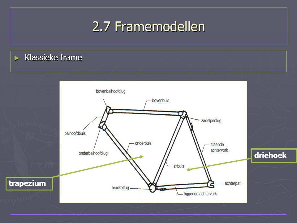 2.7 Framemodellen ► Klassieke frame trapezium driehoek