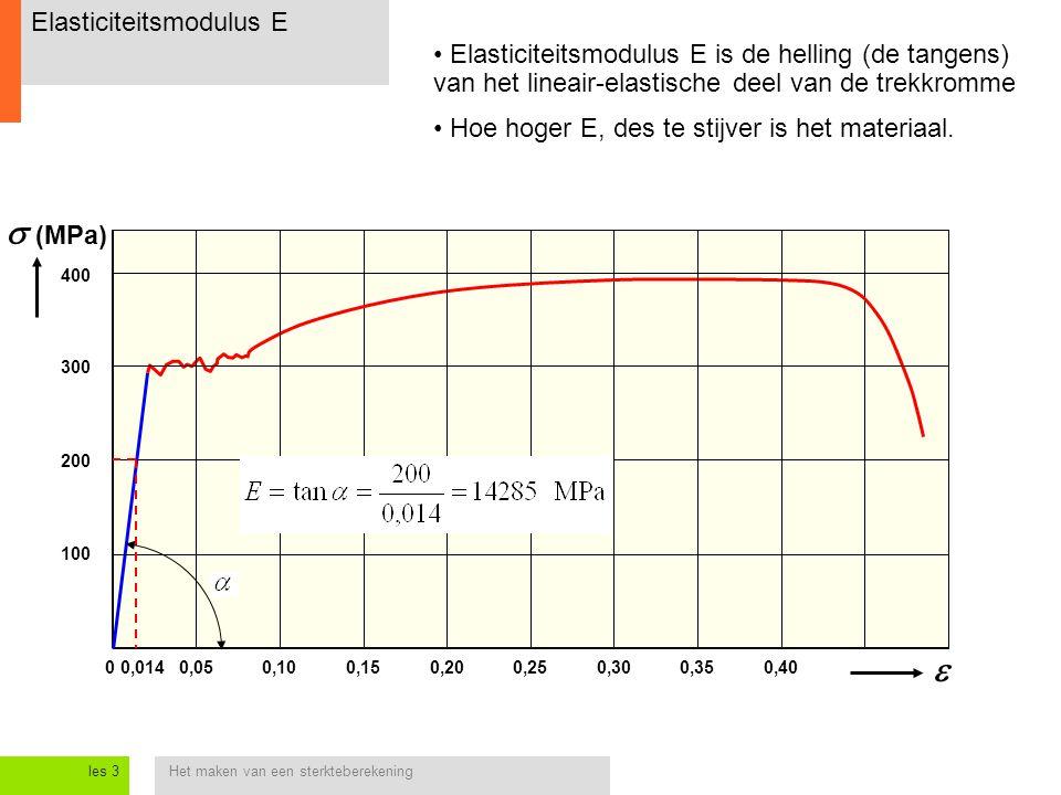 Het maken van een sterkteberekeningles 3 Elasticiteitsmodulus E 0,050,250  (MPa) 0,100,150,200,300,350,40  Elasticiteitsmodulus E is de helling (de