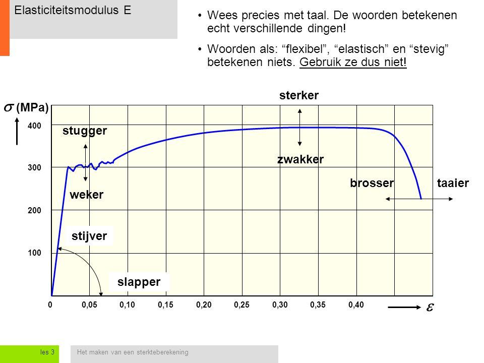 Het maken van een sterkteberekeningles 3 Elasticiteitsmodulus E 0,050,250  (MPa) 0,100,150,200,300,350,40  Wees precies met taal. De woorden beteke