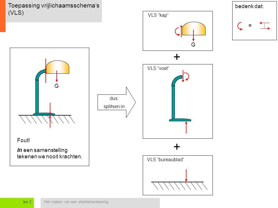 Het maken van een sterkteberekeningles 3 Toepassing vrijlichaamsschema's (VLS) bedenk dat: = Fout! In een samenstelling tekenen we nooit krachten. VLS