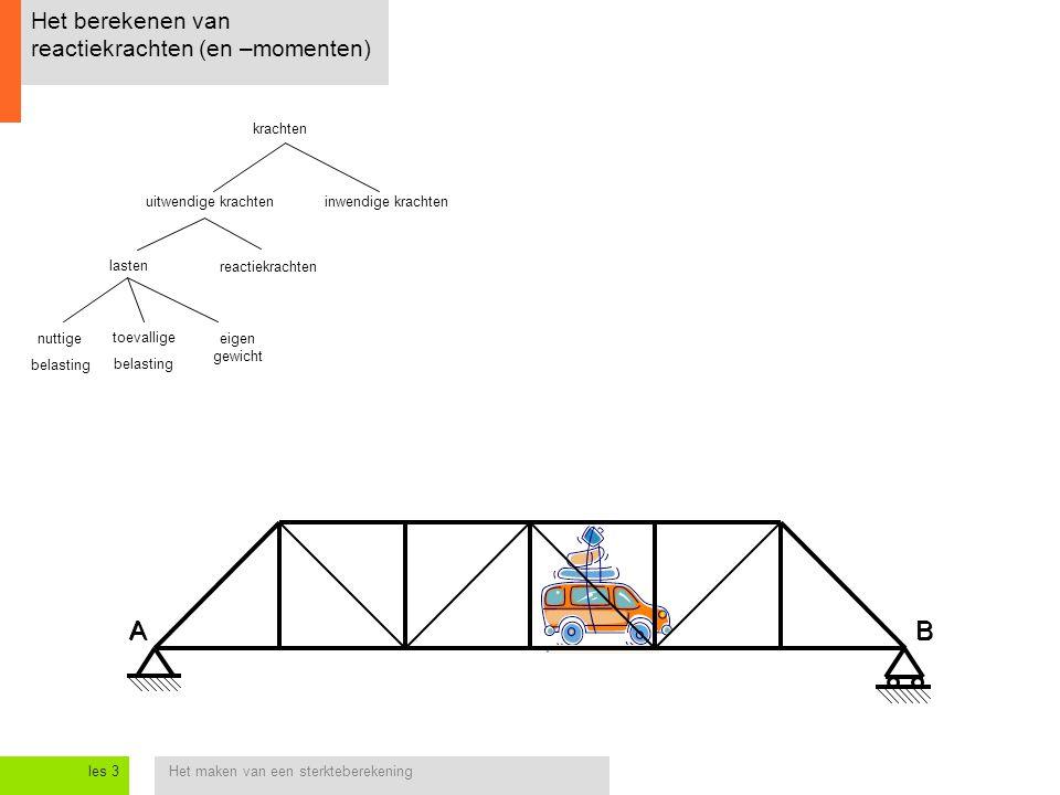 Het maken van een sterkteberekeningles 3 Het berekenen van reactiekrachten (en –momenten) krachten uitwendige krachteninwendige krachten lasten reacti