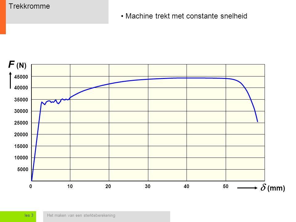 Het maken van een sterkteberekeningles 3 Trekkromme 1020304050 5000 10000 15000 20000 25000 30000 35000 40000 45000 0  (mm) F  (N) Machine trekt me