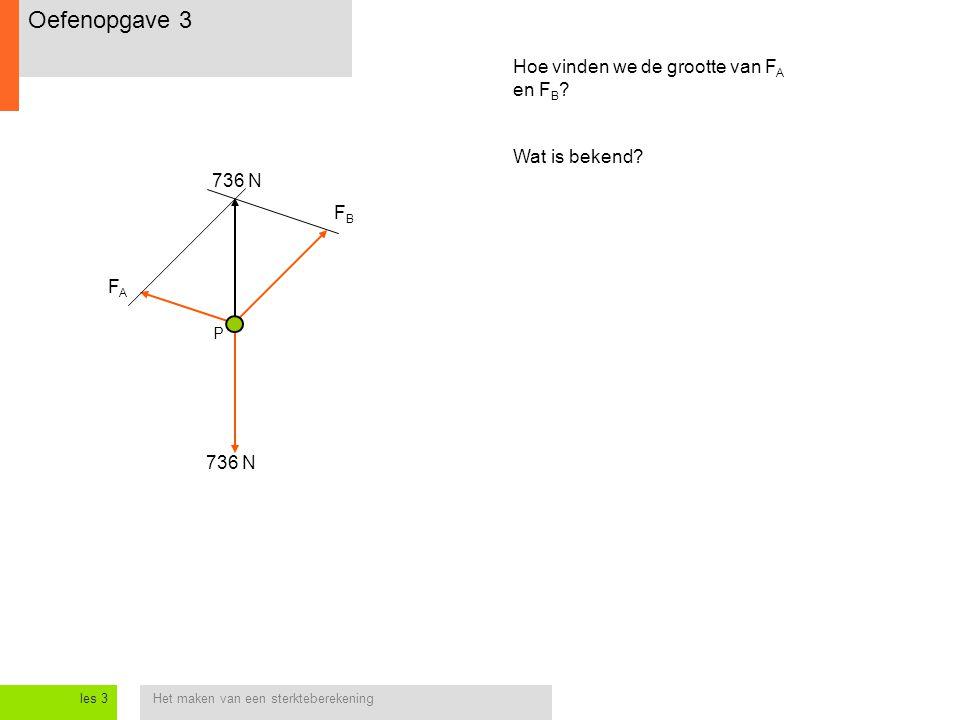 Het maken van een sterkteberekeningles 3 Hoe vinden we de grootte van F A en F B ? Wat is bekend? P 736 N FAFA FBFB Oefenopgave 3