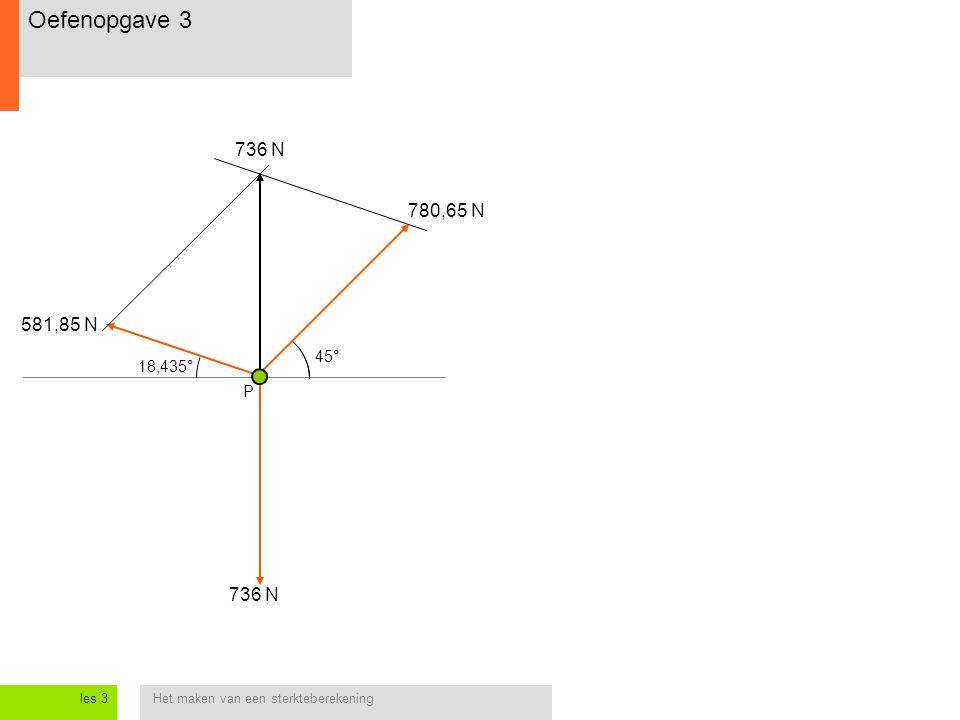 Het maken van een sterkteberekeningles 3 P 736 N 581,85 N 780,65 N 736 N 18,435° 45° Oefenopgave 3