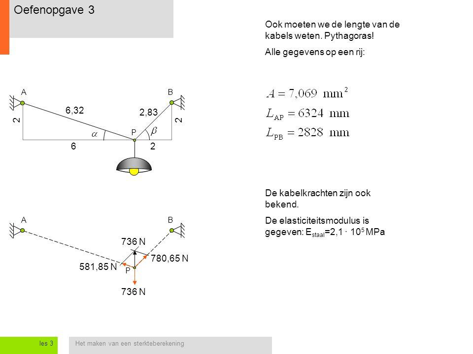 Het maken van een sterkteberekeningles 3 Ook moeten we de lengte van de kabels weten. Pythagoras! Alle gegevens op een rij: De kabelkrachten zijn ook