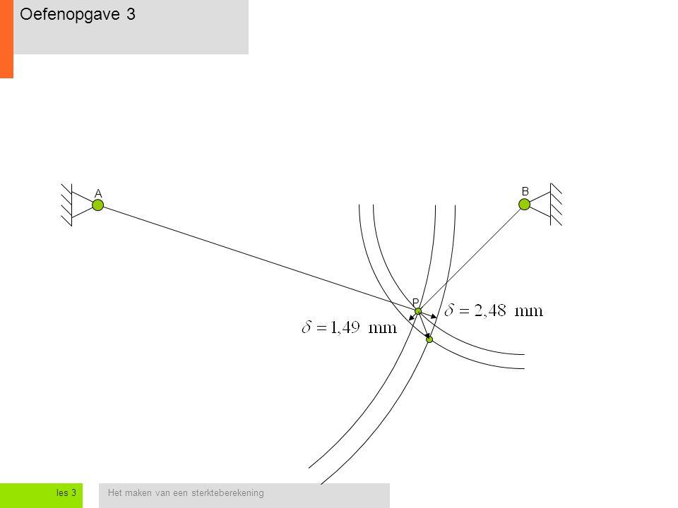Het maken van een sterkteberekeningles 3 A B P Oefenopgave 3