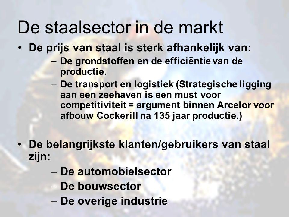 De staalsector in de markt De prijs van staal is sterk afhankelijk van: –De grondstoffen en de efficiëntie van de productie. –De transport en logistie