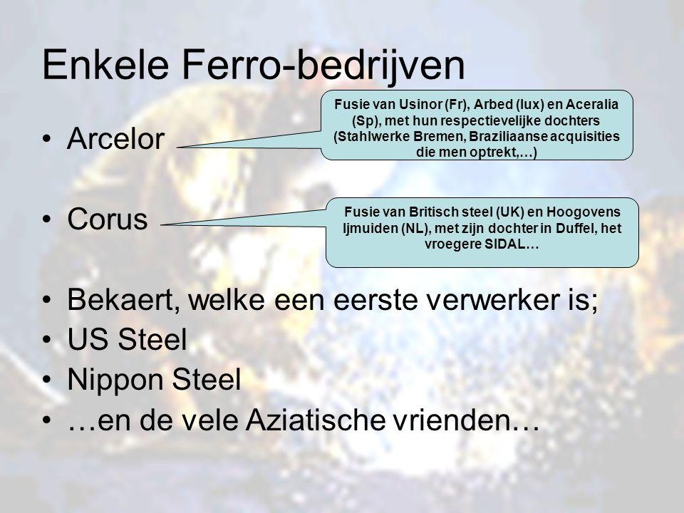 Enkele Ferro-bedrijven Arcelor Corus Bekaert, welke een eerste verwerker is; US Steel Nippon Steel …en de vele Aziatische vrienden… Fusie van Usinor (