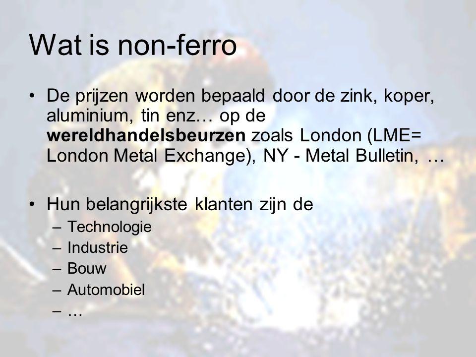 De prijzen worden bepaald door de zink, koper, aluminium, tin enz… op de wereldhandelsbeurzen zoals London (LME= London Metal Exchange), NY - Metal Bu